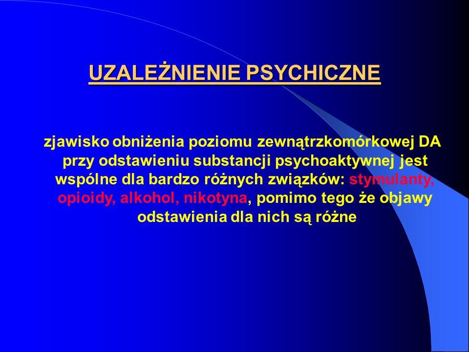 UZALEŻNIENIE PSYCHICZNE zjawisko obniżenia poziomu zewnątrzkomórkowej DA przy odstawieniu substancji psychoaktywnej jest wspólne dla bardzo różnych zw