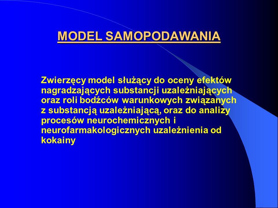 MODEL SAMOPODAWANIA Zwierzęcy model służący do oceny efektów nagradzających substancji uzależniających oraz roli bodźców warunkowych związanych z subs