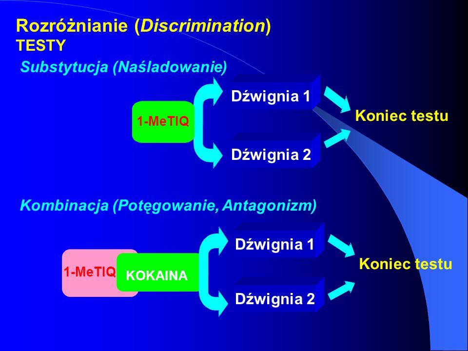 1-MeTIQ KOKAINA 1-MeTIQ Dźwignia 1 Dźwignia 2 Dźwignia 1 Dźwignia 2 Rozróżnianie (Discrimination) TESTY Substytucja (Naśladowanie) Kombinacja (Potęgow