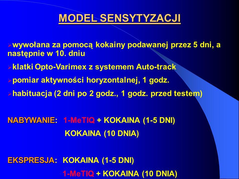 MODEL SENSYTYZACJI wywołana za pomocą kokainy podawanej przez 5 dni, a następnie w 10. dniu klatki Opto-Varimex z systemem Auto-track pomiar aktywnośc