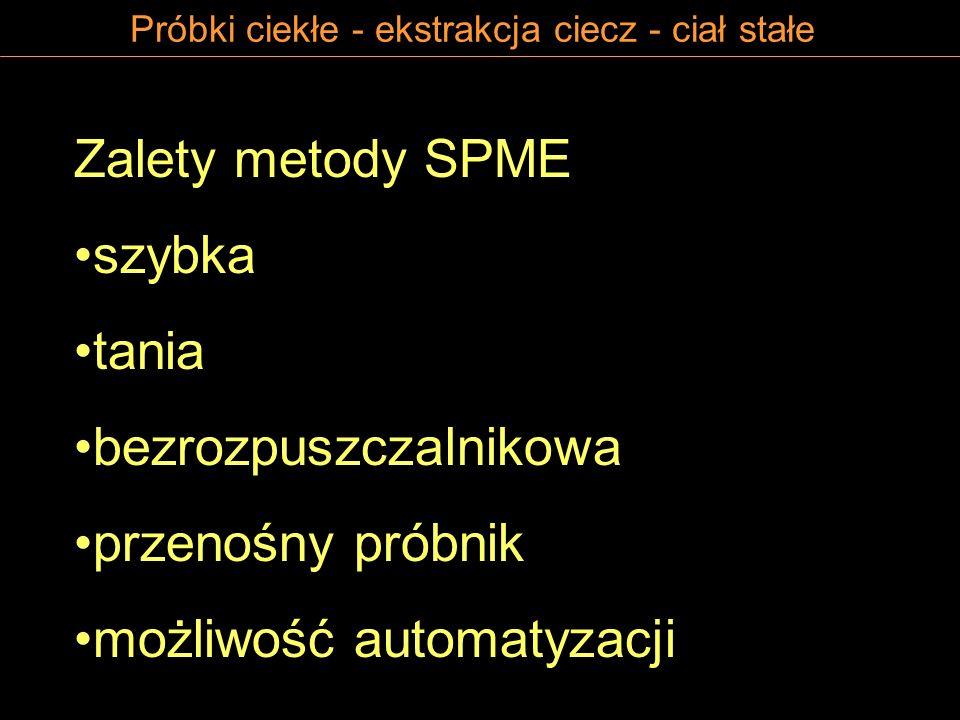 Zalety metody SPME szybka tania bezrozpuszczalnikowa przenośny próbnik możliwość automatyzacji