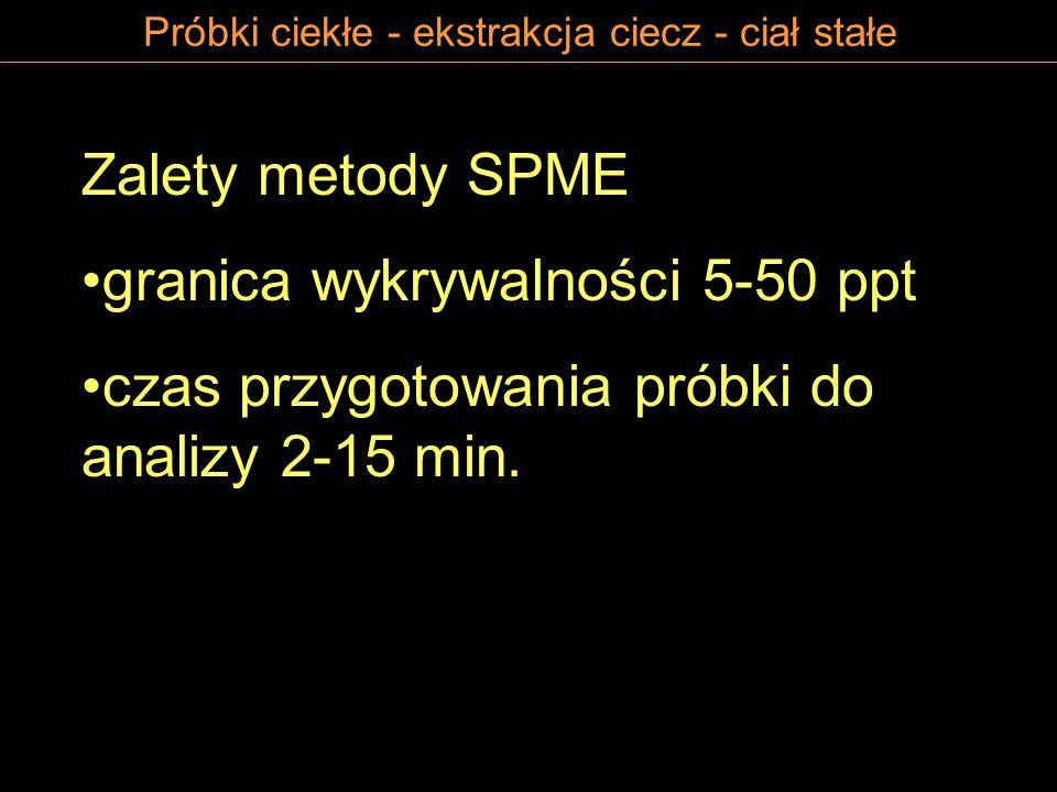 Próbki ciekłe - ekstrakcja ciecz - ciał stałe Zalety metody SPME granica wykrywalności 5-50 ppt czas przygotowania próbki do analizy 2-15 min.