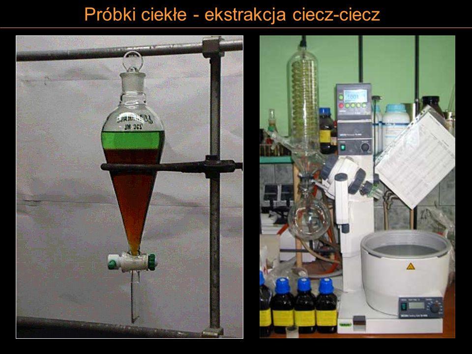 Próbki ciekłe - ekstrakcja ciecz-gaz Kolumna do przeciwprądowej desorpcji analitów z wody Thin Layer Head Space - TLHS