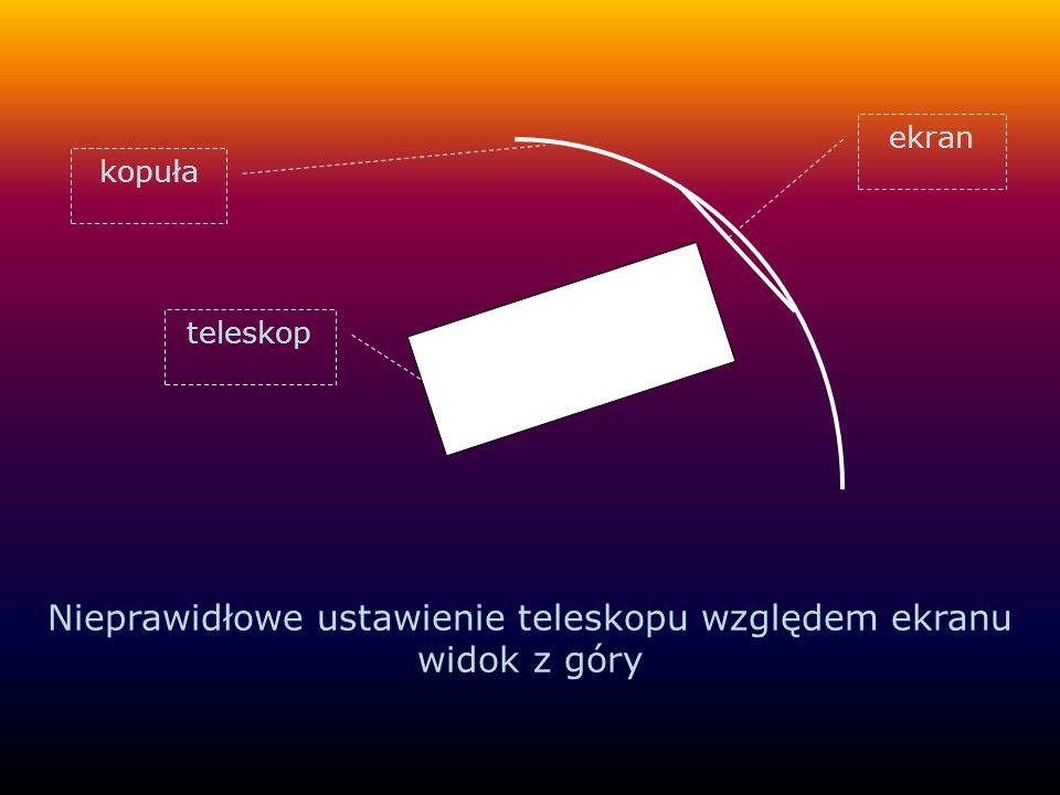 ekran teleskop kopuła Nieprawidłowe ustawienie teleskopu względem ekranu widok z góry