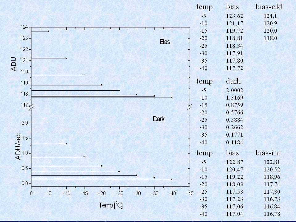 2 gorące piksele:449,168 604,167 tempt_exp_max -5 25 sec -10 35 sec -15 50 sec -20 70 sec -25 90 sec -30 120 sec -35 170 sec -40 200 sec