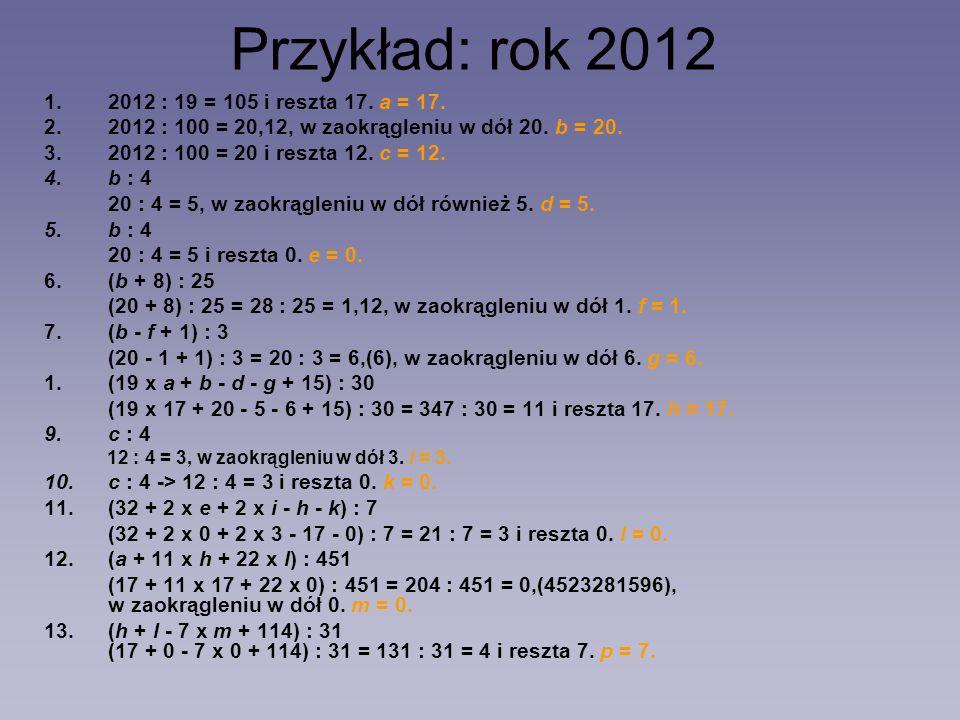 Przykład: rok 2012 1.2012 : 19 = 105 i reszta 17. a = 17. 2.2012 : 100 = 20,12, w zaokrągleniu w dół 20. b = 20. 3.2012 : 100 = 20 i reszta 12. c = 12