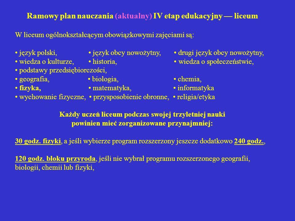 Ramowy plan nauczania (aktualny) IV etap edukacyjny liceum W liceum ogólnokształcącym obowiązkowymi zajęciami są: język polski, język obcy nowożytny,