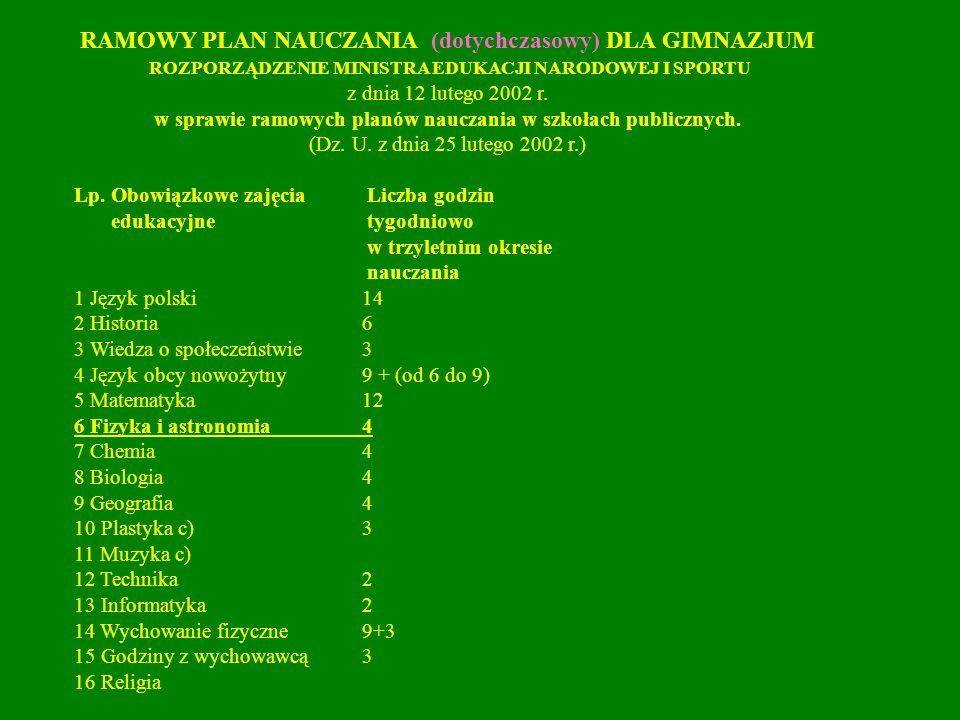 RAMOWY PLAN NAUCZANIA (dotychczasowy) DLA GIMNAZJUM ROZPORZĄDZENIE MINISTRA EDUKACJI NARODOWEJ I SPORTU z dnia 12 lutego 2002 r. w sprawie ramowych pl