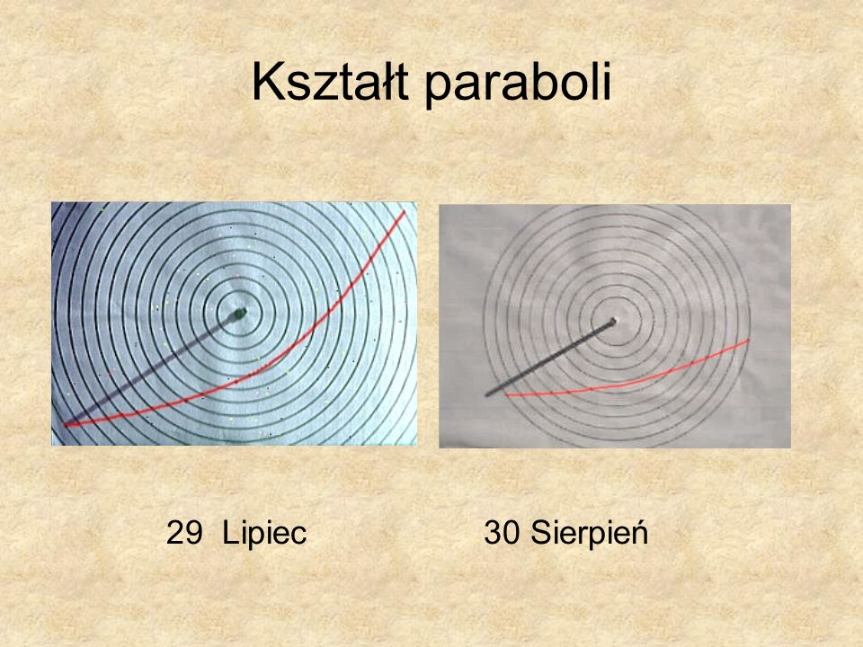 Kształt paraboli 29 Lipiec30 Sierpień