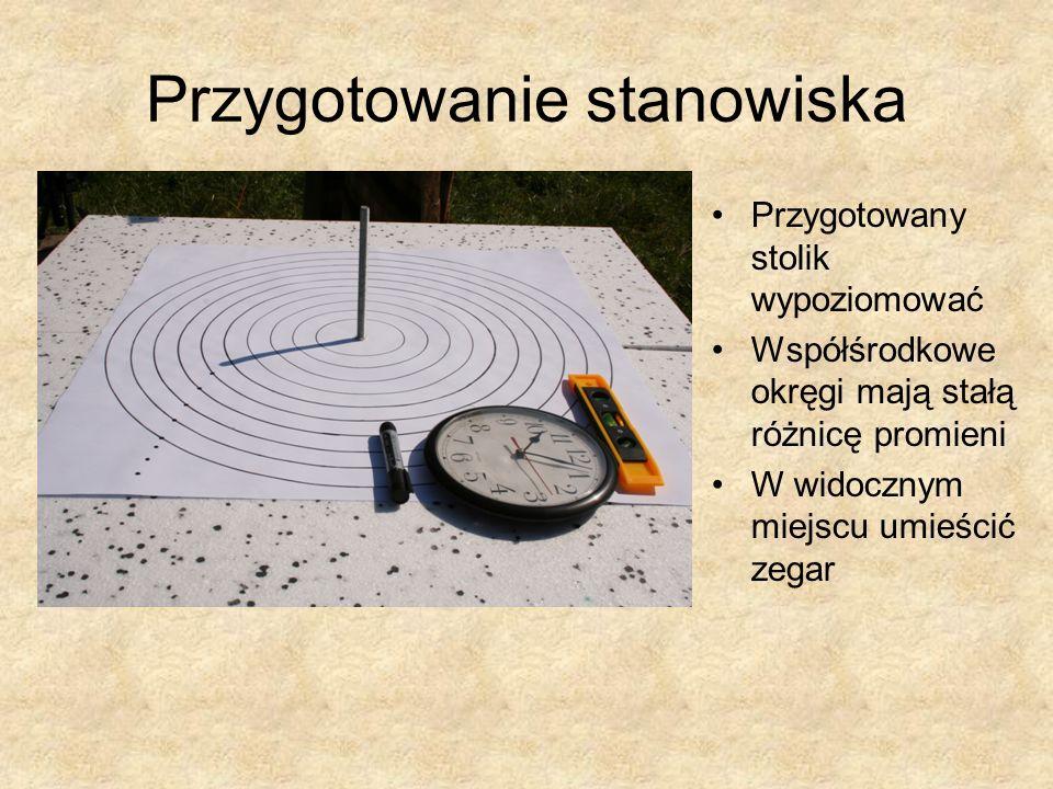 Przygotowanie stanowiska Przygotowany stolik wypoziomować Współśrodkowe okręgi mają stałą różnicę promieni W widocznym miejscu umieścić zegar