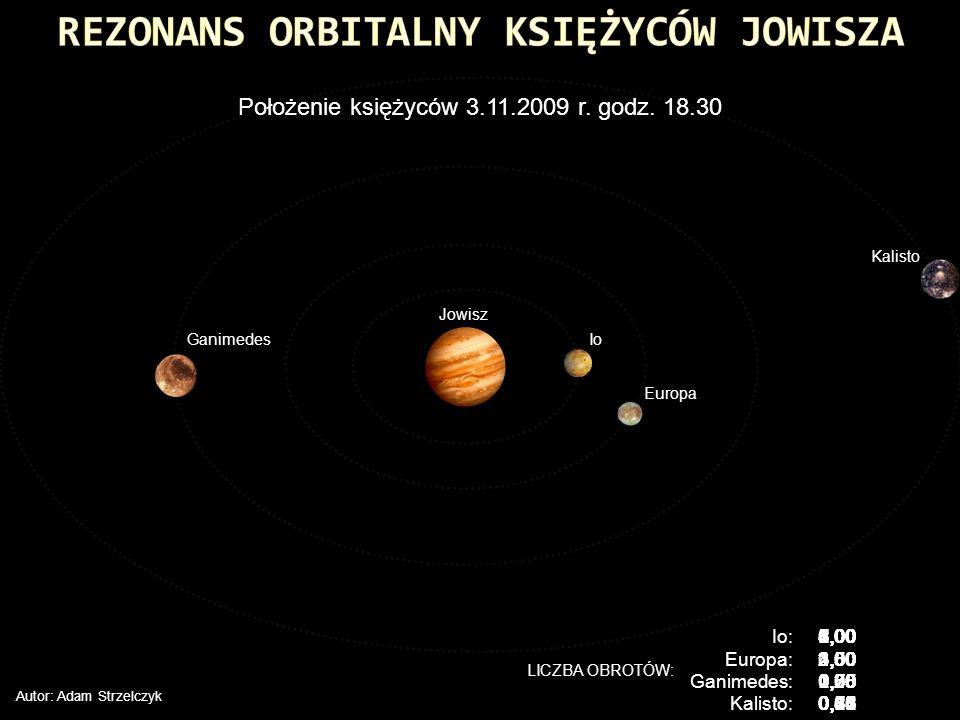 Położenie księżyców 3.11.2009 r. godz.