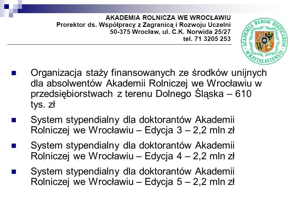 Organizacja staży finansowanych ze środków unijnych dla absolwentów Akademii Rolniczej we Wrocławiu w przedsiębiorstwach z terenu Dolnego Śląska – 610 tys.