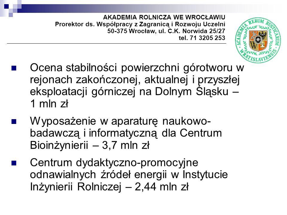 Ocena stabilności powierzchni górotworu w rejonach zakończonej, aktualnej i przyszłej eksploatacji górniczej na Dolnym Śląsku – 1 mln zł Wyposażenie w