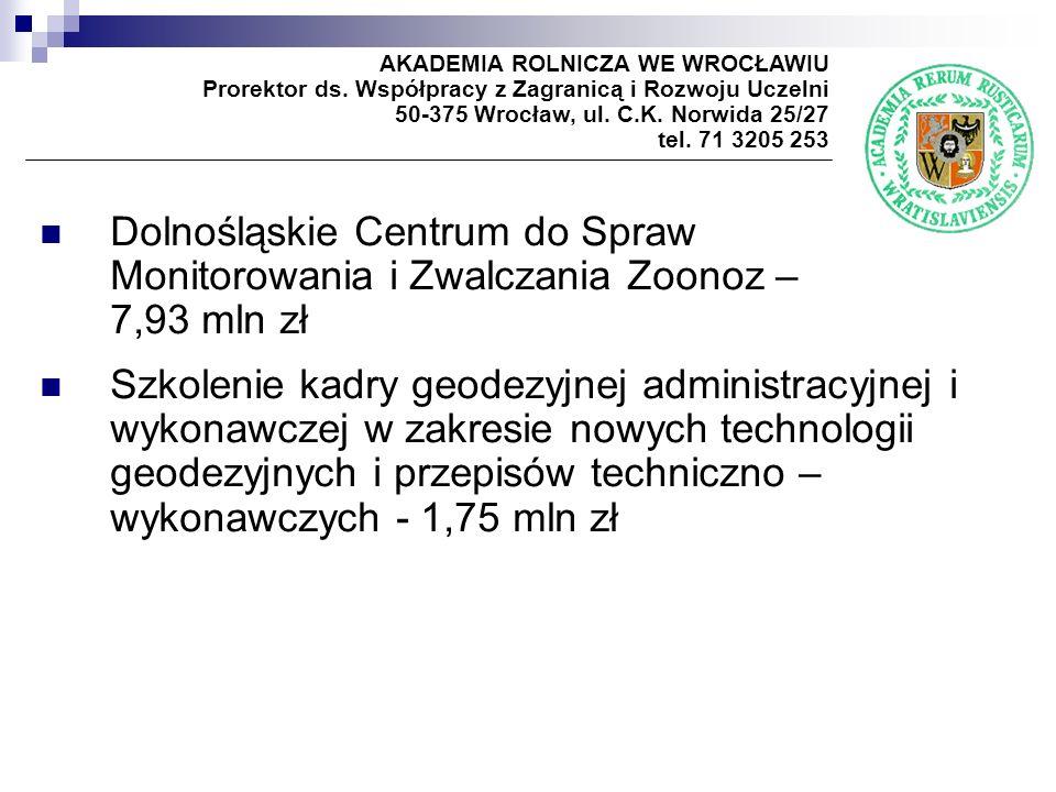 Dolnośląskie Centrum do Spraw Monitorowania i Zwalczania Zoonoz – 7,93 mln zł Szkolenie kadry geodezyjnej administracyjnej i wykonawczej w zakresie nowych technologii geodezyjnych i przepisów techniczno – wykonawczych - 1,75 mln zł AKADEMIA ROLNICZA WE WROCŁAWIU Prorektor ds.