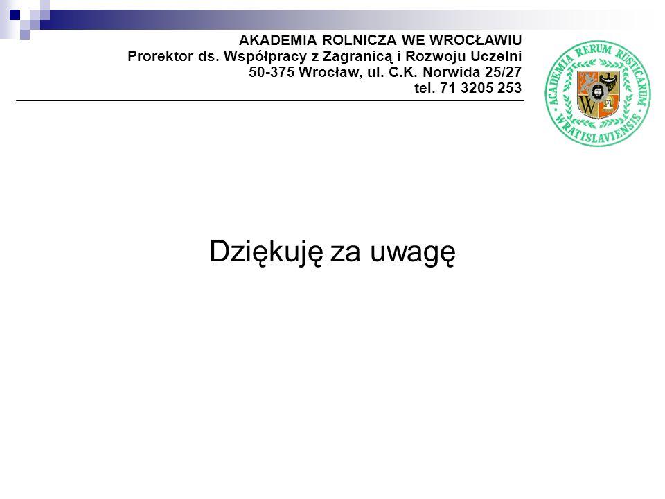 Dziękuję za uwagę AKADEMIA ROLNICZA WE WROCŁAWIU Prorektor ds. Współpracy z Zagranicą i Rozwoju Uczelni 50-375 Wrocław, ul. C.K. Norwida 25/27 tel. 71