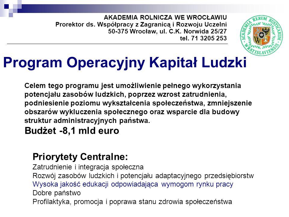 Program Operacyjny Kapitał Ludzki AKADEMIA ROLNICZA WE WROCŁAWIU Prorektor ds. Współpracy z Zagranicą i Rozwoju Uczelni 50-375 Wrocław, ul. C.K. Norwi