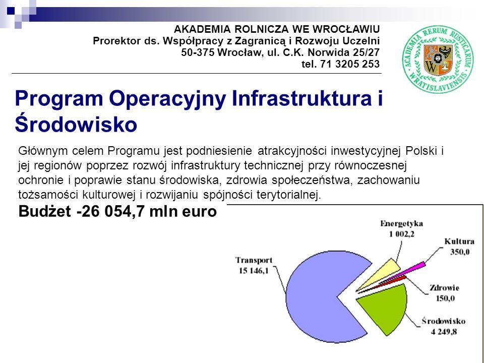 AKADEMIA ROLNICZA WE WROCŁAWIU Prorektor ds. Współpracy z Zagranicą i Rozwoju Uczelni 50-375 Wrocław, ul. C.K. Norwida 25/27 tel. 71 3205 253 Program