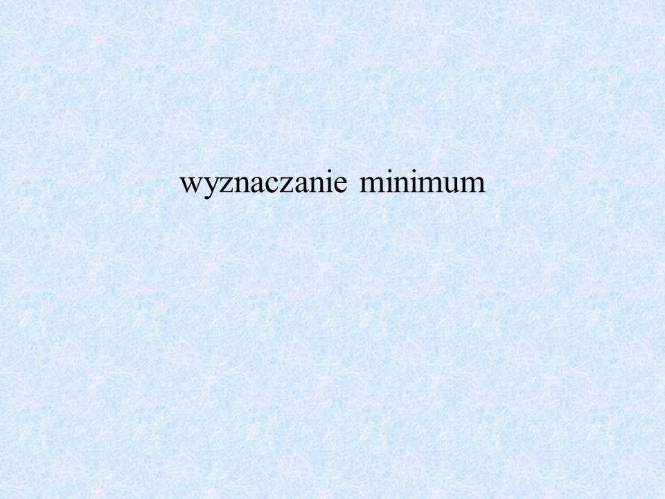 wyznaczanie minimum