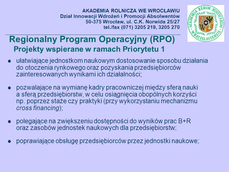Regionalny Program Operacyjny (RPO) Projekty wspierane w ramach Priorytetu 1 ułatwiające jednostkom naukowym dostosowanie sposobu działania do otoczen