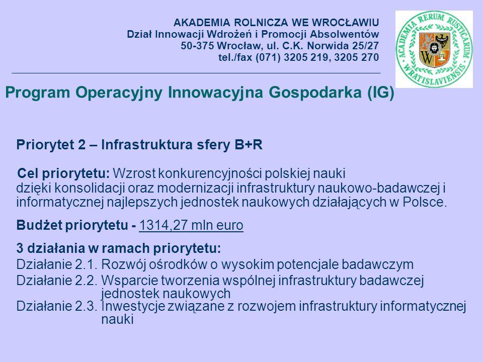 Priorytet 2 – Infrastruktura sfery B+R Cel priorytetu: Wzrost konkurencyjności polskiej nauki dzięki konsolidacji oraz modernizacji infrastruktury nau
