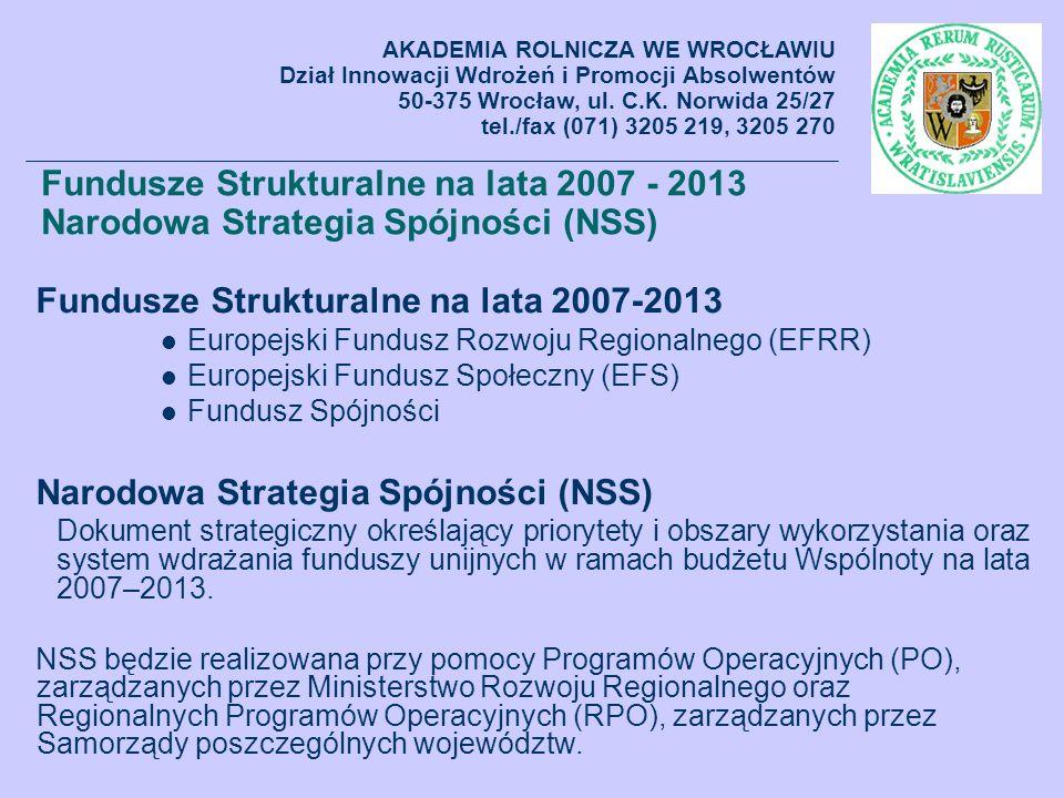 Programy Operacyjne 16 Regionalnych Programów Operacyjnych (RPO) Program Operacyjny Rozwój Polski Wschodniej Program Operacyjny Infrastruktura i Środowisko Program Operacyjny Kapitał Ludzki Program Operacyjny Innowacyjna Gospodarka Programy Europejskiej Współpracy Terytorialnej Program Operacyjny Pomoc Techniczna AKADEMIA ROLNICZA WE WROCŁAWIU Dział Innowacji Wdrożeń i Promocji Absolwentów 50-375 Wrocław, ul.