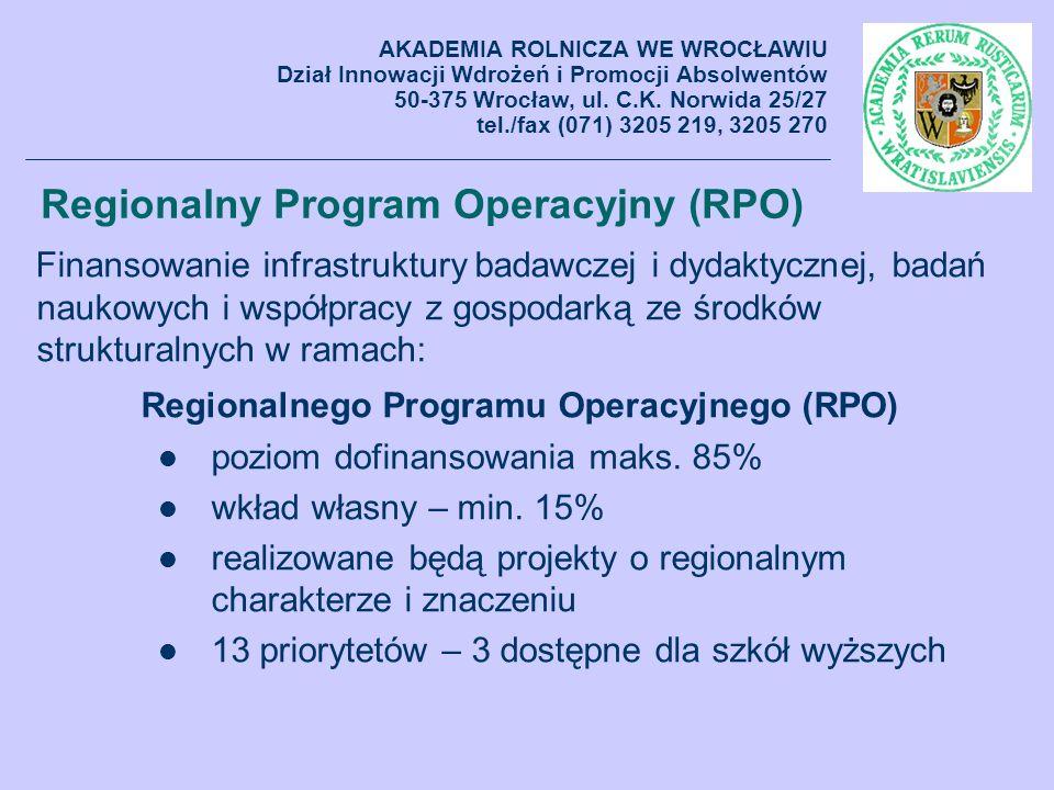 Regionalny Program Operacyjny (RPO) Finansowanie infrastruktury badawczej i dydaktycznej, badań naukowych i współpracy z gospodarką ze środków struktu