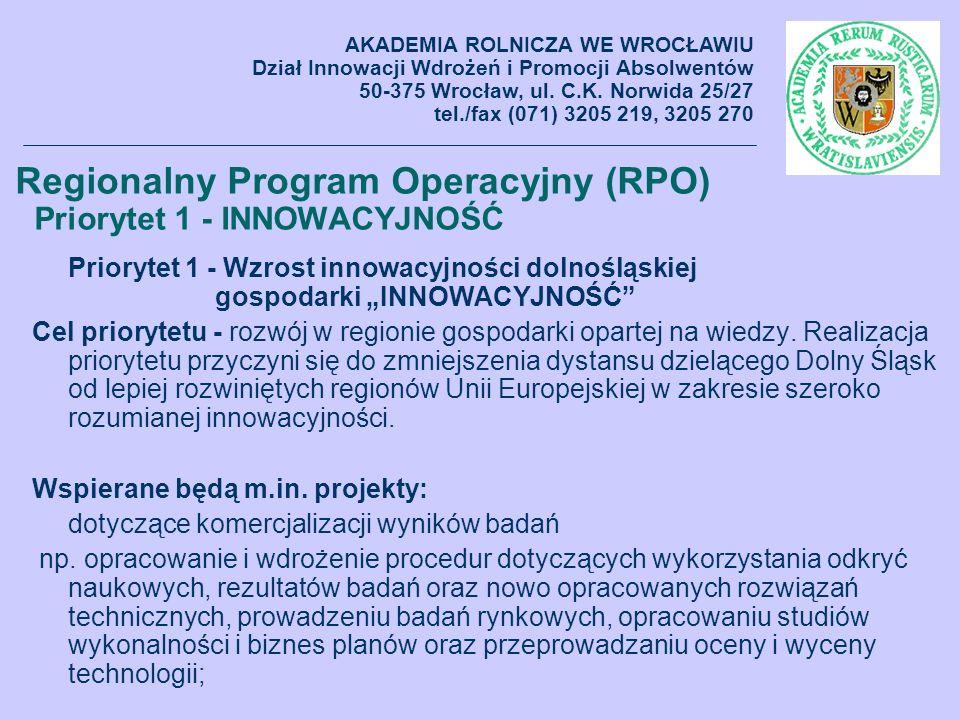 Regionalny Program Operacyjny (RPO) Priorytet 1 - INNOWACYJNOŚĆ Priorytet 1 - Wzrost innowacyjności dolnośląskiej gospodarki INNOWACYJNOŚĆ Cel prioryt