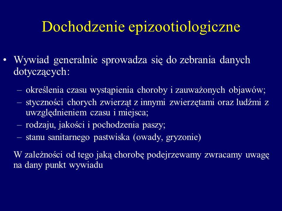 Dochodzenie epizootiologiczne Wywiad generalnie sprowadza się do zebrania danych dotyczących: –określenia czasu wystąpienia choroby i zauważonych obja