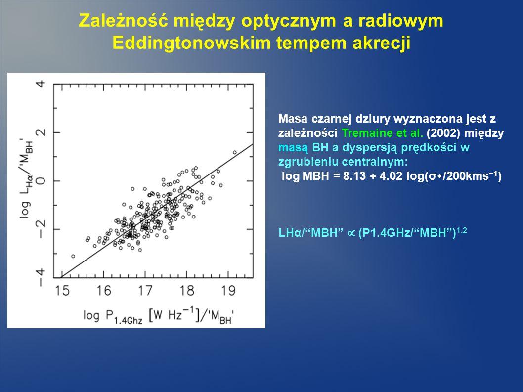 Zależność między optycznym a radiowym Eddingtonowskim tempem akrecji Masa czarnej dziury wyznaczona jest z zależności Tremaine et al. (2002) między ma