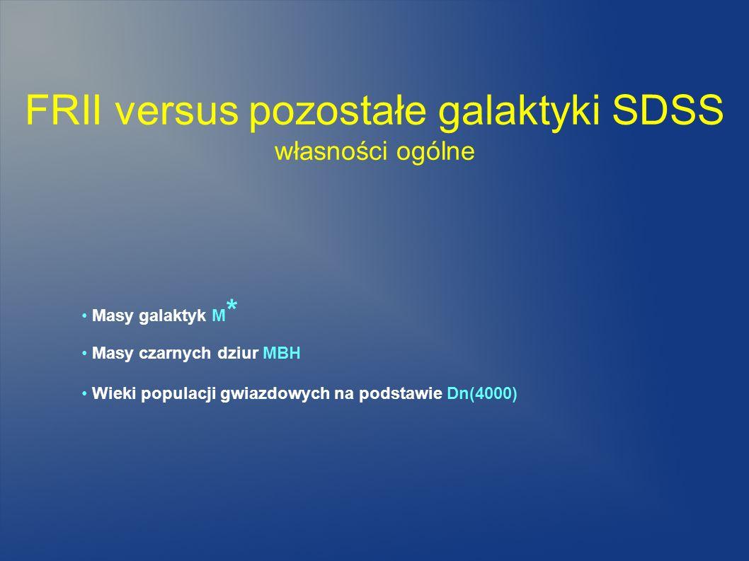 FRII versus pozostałe galaktyki SDSS własności ogólne Masy galaktyk M * Masy czarnych dziur MBH Wieki populacji gwiazdowych na podstawie Dn(4000)