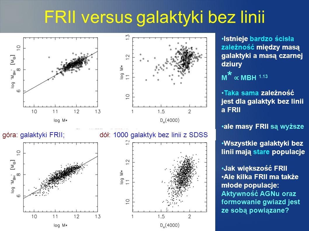 FRII versus galaktyki bez linii góra: galaktyki FRII; dół: 1000 galaktyk bez linii z SDSS Istnieje bardzo ścisła zależność między masą galaktyki a mas