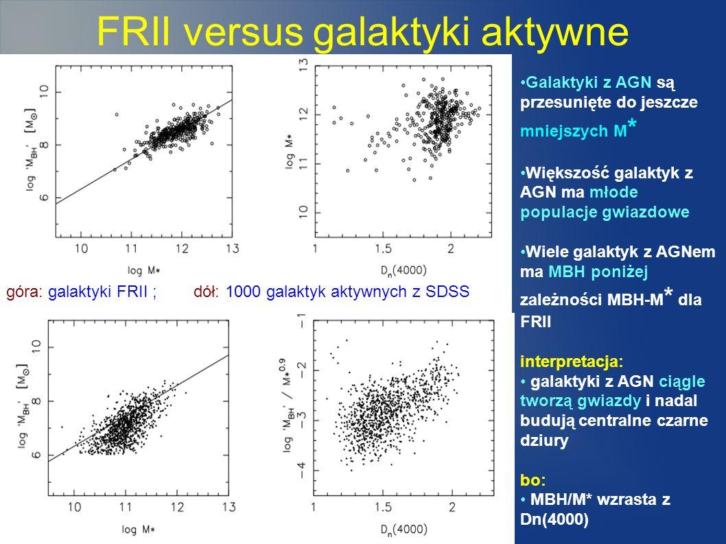 FRII versus galaktyki aktywne góra: galaktyki FRII ; dół: 1000 galaktyk aktywnych z SDSS Galaktyki z AGN są przesunięte do jeszcze mniejszych M * Więk