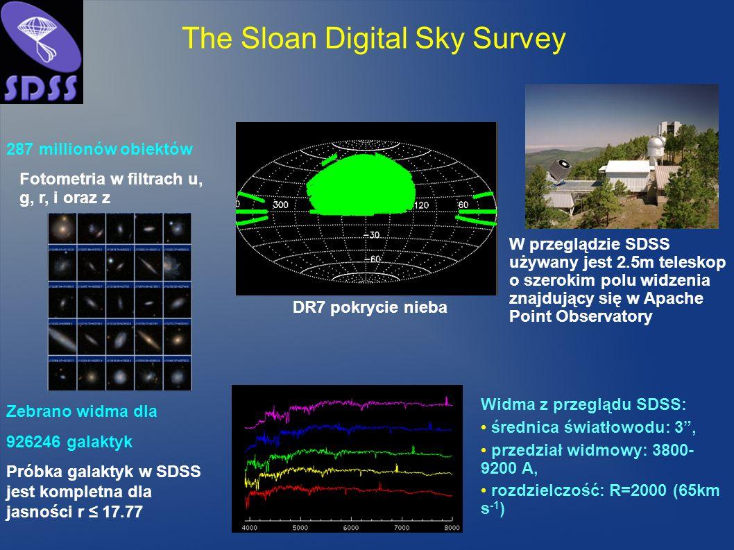 The Sloan Digital Sky Survey W przeglądzie SDSS używany jest 2.5m teleskop o szerokim polu widzenia znajdujący się w Apache Point Observatory Widma z