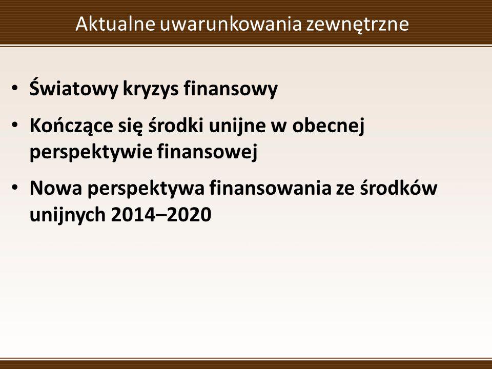 Aktualne uwarunkowania zewnętrzne Światowy kryzys finansowy Kończące się środki unijne w obecnej perspektywie finansowej Nowa perspektywa finansowania ze środków unijnych 2014–2020