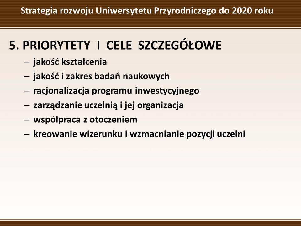 Strategia rozwoju Uniwersytetu Przyrodniczego do 2020 roku 5.