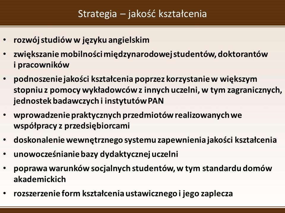 Strategia – jakość kształcenia rozwój studiów w języku angielskim zwiększanie mobilności międzynarodowej studentów, doktorantów i pracowników podnoszenie jakości kształcenia poprzez korzystanie w większym stopniu z pomocy wykładowców z innych uczelni, w tym zagranicznych, jednostek badawczych i instytutów PAN wprowadzenie praktycznych przedmiotów realizowanych we współpracy z przedsiębiorcami doskonalenie wewnętrznego systemu zapewnienia jakości kształcenia unowocześnianie bazy dydaktycznej uczelni poprawa warunków socjalnych studentów, w tym standardu domów akademickich rozszerzenie form kształcenia ustawicznego i jego zaplecza