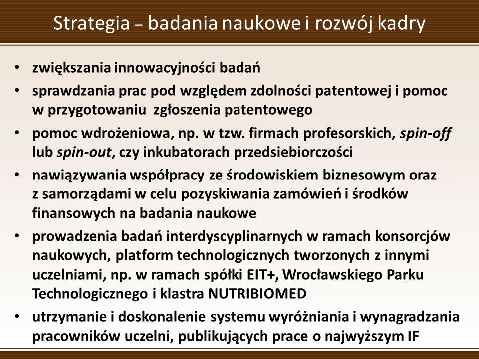 Strategia – badania naukowe i rozwój kadry zwiększania innowacyjności badań sprawdzania prac pod względem zdolności patentowej i pomoc w przygotowaniu zgłoszenia patentowego pomoc wdrożeniowa, np.