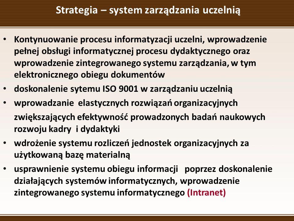 Strategia – system zarządzania uczelnią Kontynuowanie procesu informatyzacji uczelni, wprowadzenie pełnej obsługi informatycznej procesu dydaktycznego oraz wprowadzenie zintegrowanego systemu zarządzania, w tym elektronicznego obiegu dokumentów doskonalenie sytemu ISO 9001 w zarządzaniu uczelnią wprowadzanie elastycznych rozwiązań organizacyjnych zwiększających efektywność prowadzonych badań naukowych rozwoju kadry i dydaktyki wdrożenie systemu rozliczeń jednostek organizacyjnych za użytkowaną bazę materialną usprawnienie systemu obiegu informacji poprzez doskonalenie działających systemów informatycznych, wprowadzenie zintegrowanego systemu informatycznego (Intranet)