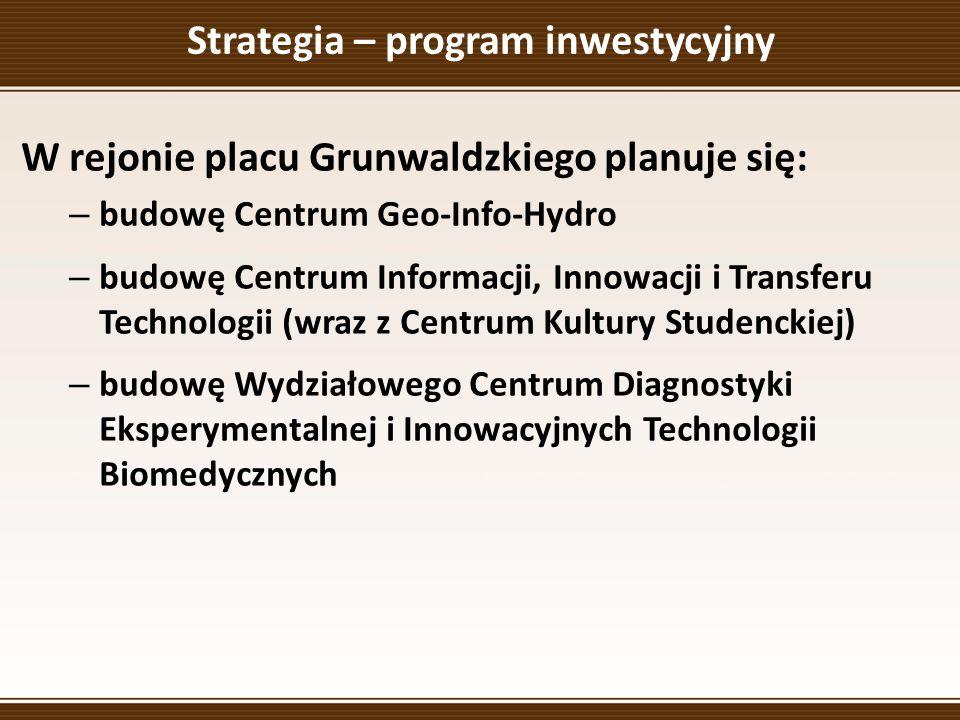 Strategia – program inwestycyjny W rejonie placu Grunwaldzkiego planuje się: – budowę Centrum Geo-Info-Hydro – budowę Centrum Informacji, Innowacji i Transferu Technologii (wraz z Centrum Kultury Studenckiej) – budowę Wydziałowego Centrum Diagnostyki Eksperymentalnej i Innowacyjnych Technologii Biomedycznych