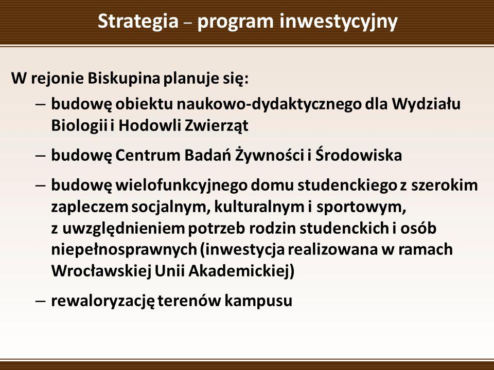 Strategia – program inwestycyjny W rejonie Biskupina planuje się: – budowę obiektu naukowo-dydaktycznego dla Wydziału Biologii i Hodowli Zwierząt – budowę Centrum Badań Żywności i Środowiska – budowę wielofunkcyjnego domu studenckiego z szerokim zapleczem socjalnym, kulturalnym i sportowym, z uwzględnieniem potrzeb rodzin studenckich i osób niepełnosprawnych (inwestycja realizowana w ramach Wrocławskiej Unii Akademickiej) – rewaloryzację terenów kampusu