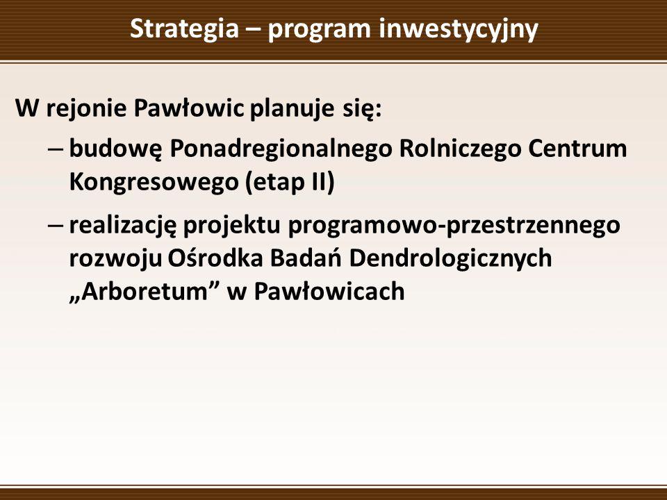 Strategia – program inwestycyjny W rejonie Pawłowic planuje się: – budowę Ponadregionalnego Rolniczego Centrum Kongresowego (etap II) – realizację projektu programowo-przestrzennego rozwoju Ośrodka Badań Dendrologicznych Arboretum w Pawłowicach