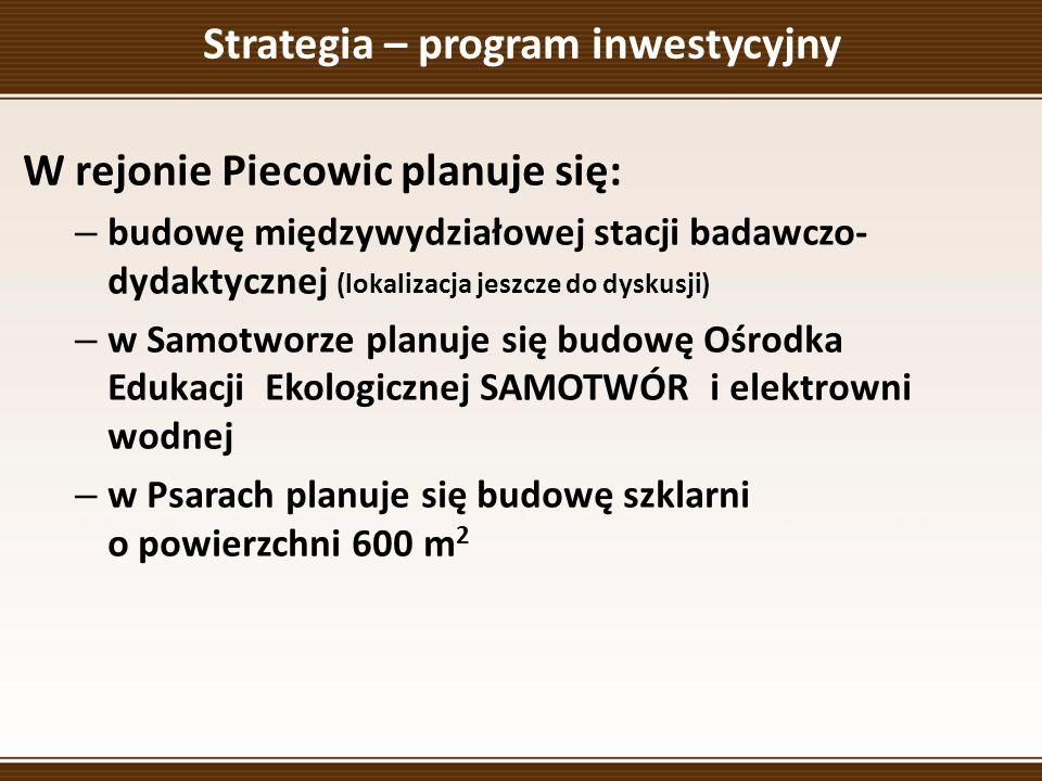 Strategia – program inwestycyjny W rejonie Piecowic planuje się: – budowę międzywydziałowej stacji badawczo- dydaktycznej (lokalizacja jeszcze do dyskusji) – w Samotworze planuje się budowę Ośrodka Edukacji Ekologicznej SAMOTWÓR i elektrowni wodnej – w Psarach planuje się budowę szklarni o powierzchni 600 m 2