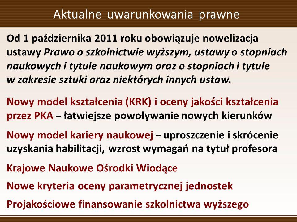 Aktualne uwarunkowania prawne Od 1 października 2011 roku obowiązuje nowelizacja ustawy Prawo o szkolnictwie wyższym, ustawy o stopniach naukowych i tytule naukowym oraz o stopniach i tytule w zakresie sztuki oraz niektórych innych ustaw.
