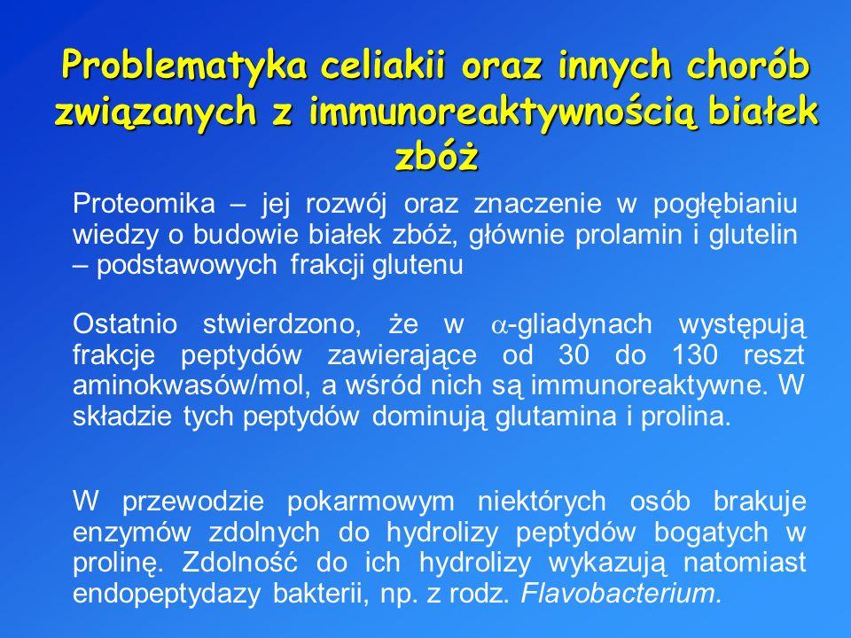 Problematyka celiakii oraz innych chorób związanych z immunoreaktywnością białek zbóż Proteomika – jej rozwój oraz znaczenie w pogłębianiu wiedzy o bu