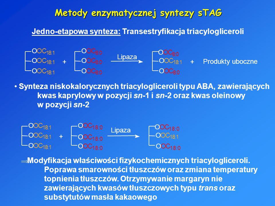 Metody enzymatycznej syntezy sTAG Jedno-etapowa synteza: Transestryfikacja triacylogliceroli Synteza niskokalorycznych triacylogliceroli typu ABA, zaw