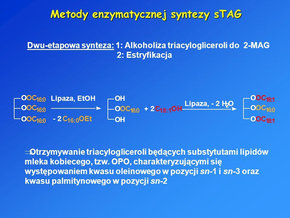 Metody enzymatycznej syntezy sTAG Otrzymywanie triacylogliceroli będących substytutami lipidów mleka kobiecego, tzw. OPO, charakteryzującymi się wystę