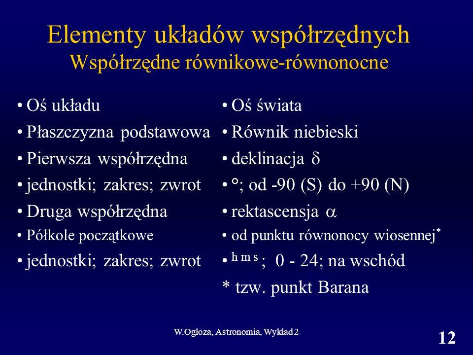 W.Ogłoza, Astronomia, Wykład 2 12 Elementy układów współrzędnych Współrzędne równikowe-równonocne Oś układu Płaszczyzna podstawowa Pierwsza współrzędn