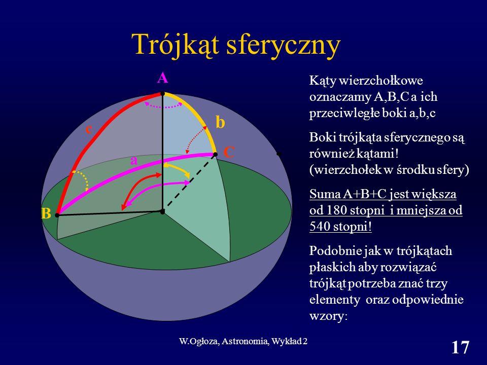 W.Ogłoza, Astronomia, Wykład 2 17 Trójkąt sferyczny A a c C b B Kąty wierzchołkowe oznaczamy A,B,C a ich przeciwległe boki a,b,c Boki trójkąta sferycz