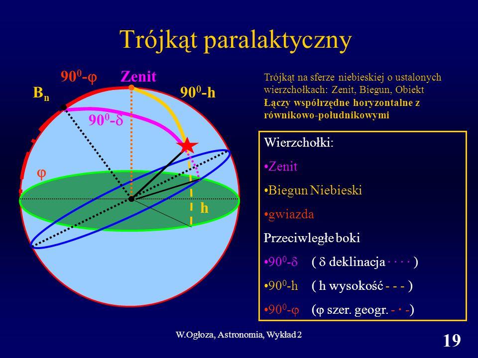 W.Ogłoza, Astronomia, Wykład 2 19 Trójkąt paralaktyczny Wierzchołki: Zenit Biegun Niebieski gwiazda Przeciwległe boki 90 0 - ( deklinacja · · · · ) 90