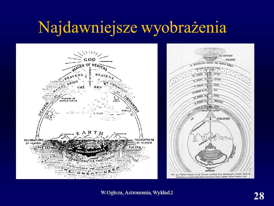 W.Ogłoza, Astronomia, Wykład 2 28 Najdawniejsze wyobrażenia